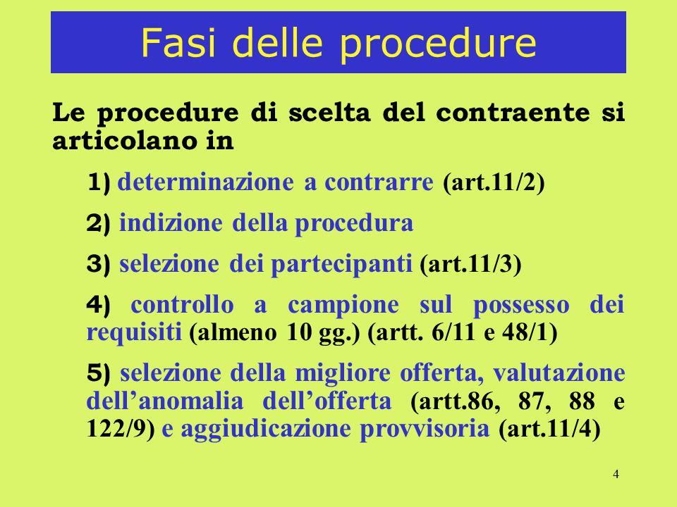 4 Fasi delle procedure Le procedure di scelta del contraente si articolano in 1) determinazione a contrarre (art.11/2) 2) indizione della procedura 3) selezione dei partecipanti (art.11/3) 4) controllo a campione sul possesso dei requisiti (almeno 10 gg.) (artt.