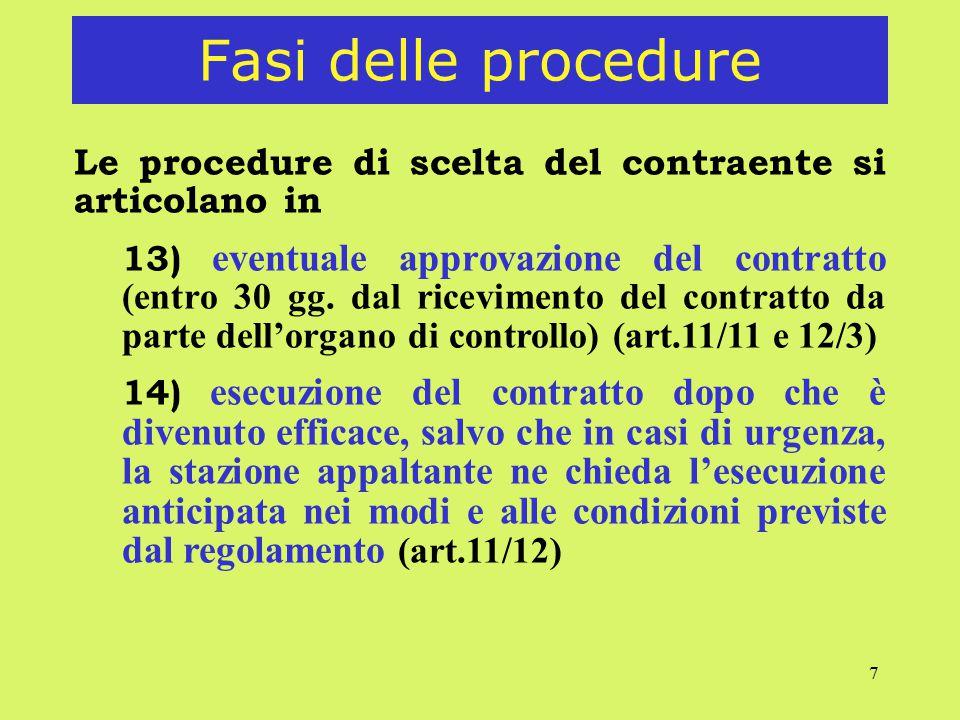 7 Fasi delle procedure Le procedure di scelta del contraente si articolano in 13) eventuale approvazione del contratto (entro 30 gg. dal ricevimento d