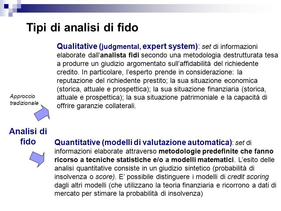 Tipi di analisi di fido Analisi di fido Qualitative ( judgmental, expert system): set di informazioni elaborate dall'analista fidi secondo una metodol