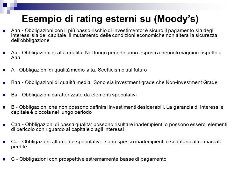 Esempio di rating esterni su (Moody's) Aaa - Obbligazioni con il più basso rischio di investimento: è sicuro il pagamento sia degli interessi sia del capitale.