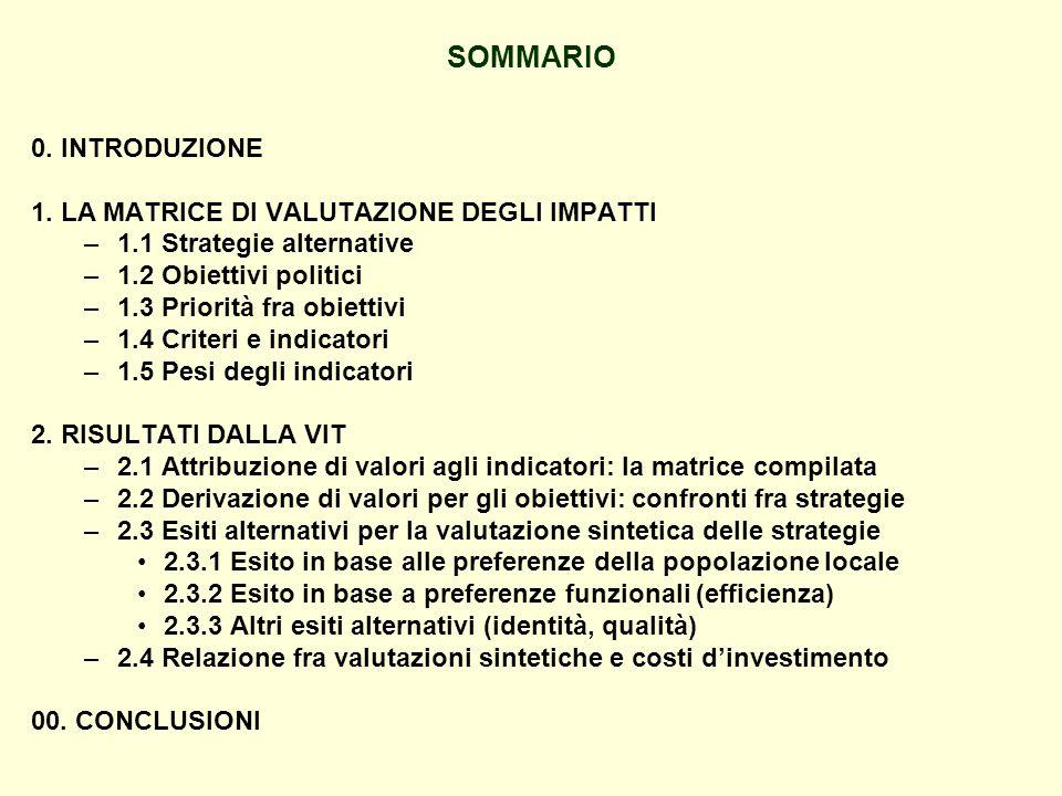 SOMMARIO 0. INTRODUZIONE 1.