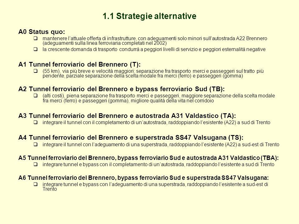 Tabella 2 - Matrice di valutazione per la Valutazione d Impatto Territoriale - Strategie infrastrutturali per il corridoio del Brennero