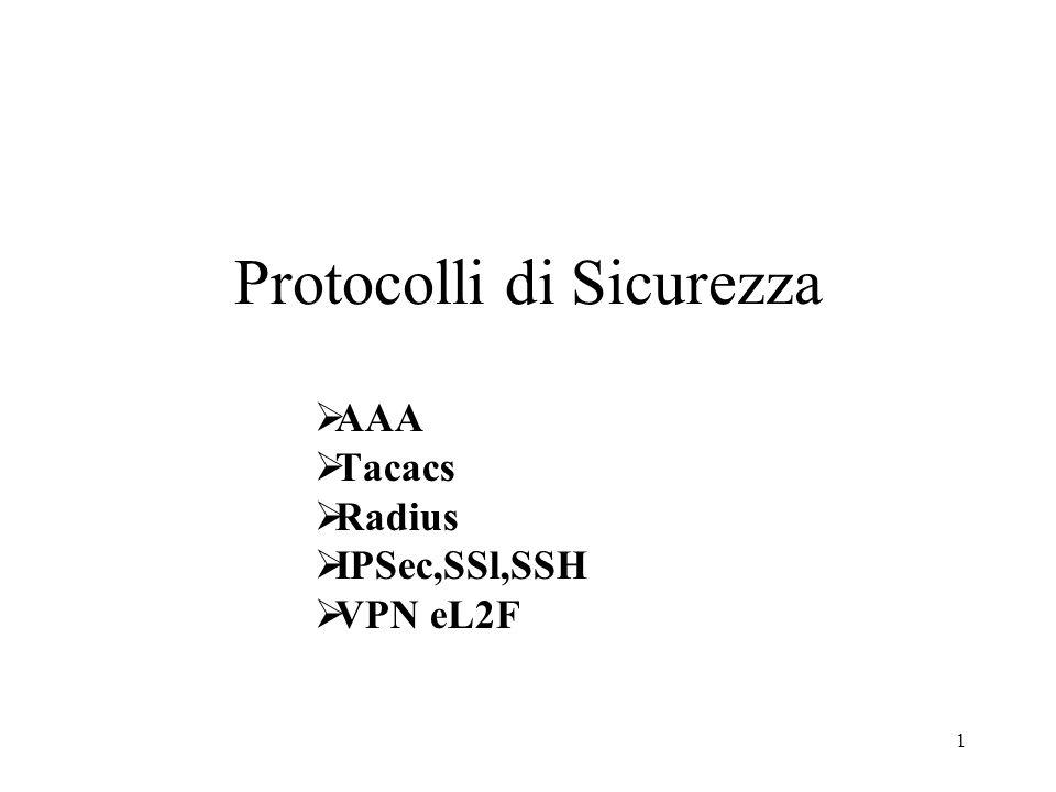 1 Protocolli di Sicurezza  AAA  Tacacs  Radius  IPSec,SSl,SSH  VPN eL2F
