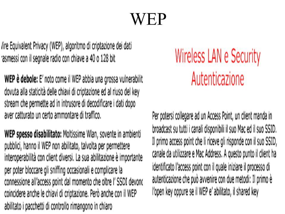 11 WEP