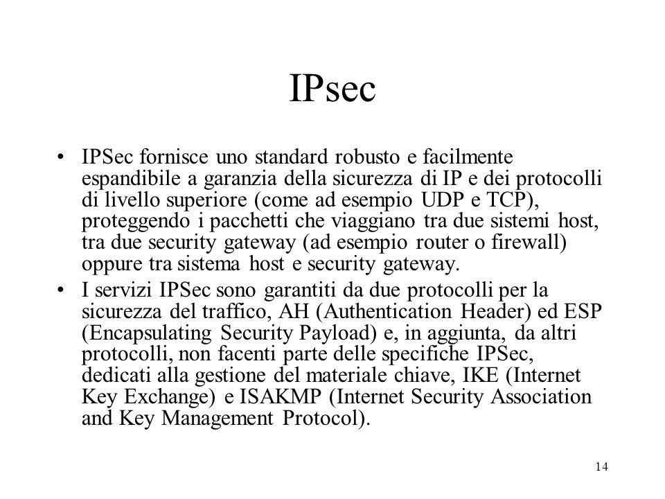 14 IPsec IPSec fornisce uno standard robusto e facilmente espandibile a garanzia della sicurezza di IP e dei protocolli di livello superiore (come ad