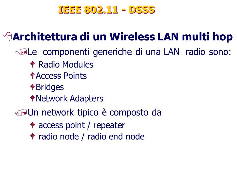 IEEE 802.11 - DSSS 8Architettura di un Wireless LAN multi hop /Le componenti generiche di una LAN radio sono: W Radio Modules WAccess Points WBridges WNetwork Adapters /Un network tipico è composto da W access point / repeater W radio node / radio end node