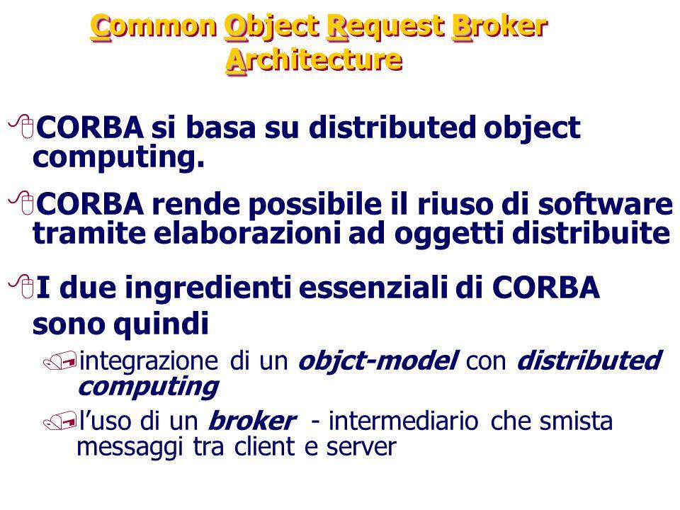 CORB A Common Object Request Broker Architecture 8CORBA si basa su distributed object computing. 8CORBA rende possibile il riuso di software tramite e