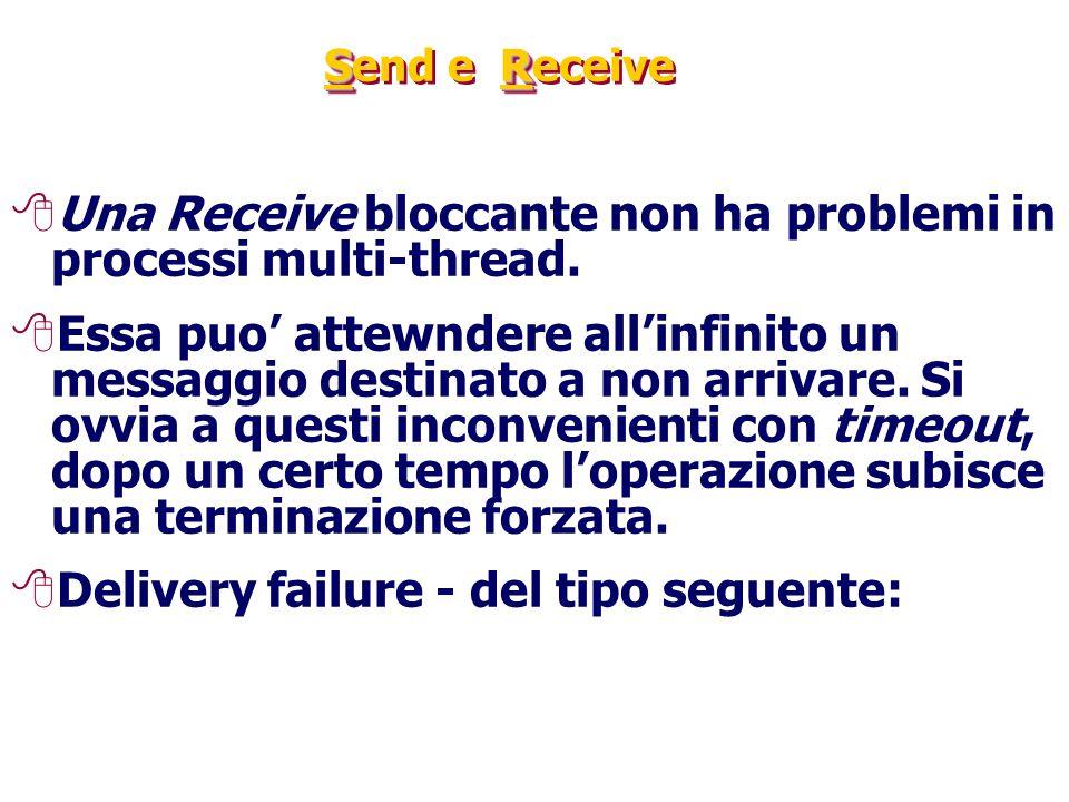 SR Send e Receive 8Una Receive bloccante non ha problemi in processi multi-thread. 8Essa puo' attewndere all'infinito un messaggio destinato a non arr