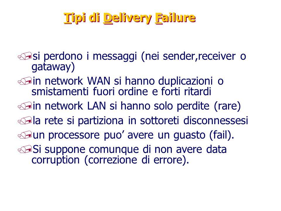 DF Tipi di Delivery Failure /si perdono i messaggi (nei sender,receiver o gataway) /in network WAN si hanno duplicazioni o smistamenti fuori ordine e forti ritardi /in network LAN si hanno solo perdite (rare) /la rete si partiziona in sottoreti disconnessesi /un processore puo' avere un guasto (fail).