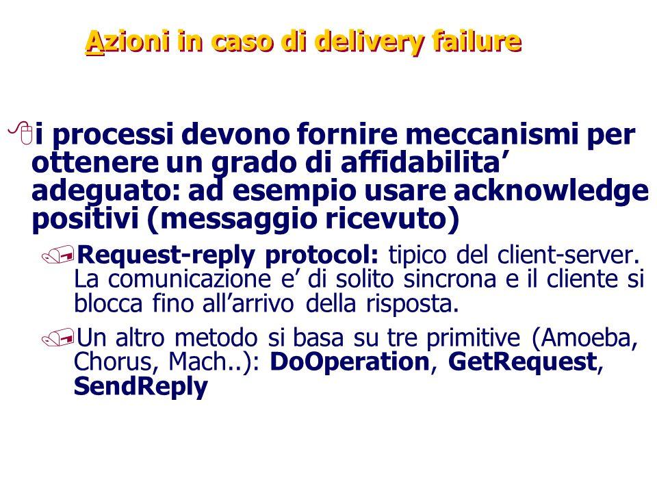 Azioni in caso di delivery failure 8i processi devono fornire meccanismi per ottenere un grado di affidabilita' adeguato: ad esempio usare acknowledge positivi (messaggio ricevuto) /Request-reply protocol: tipico del client-server.