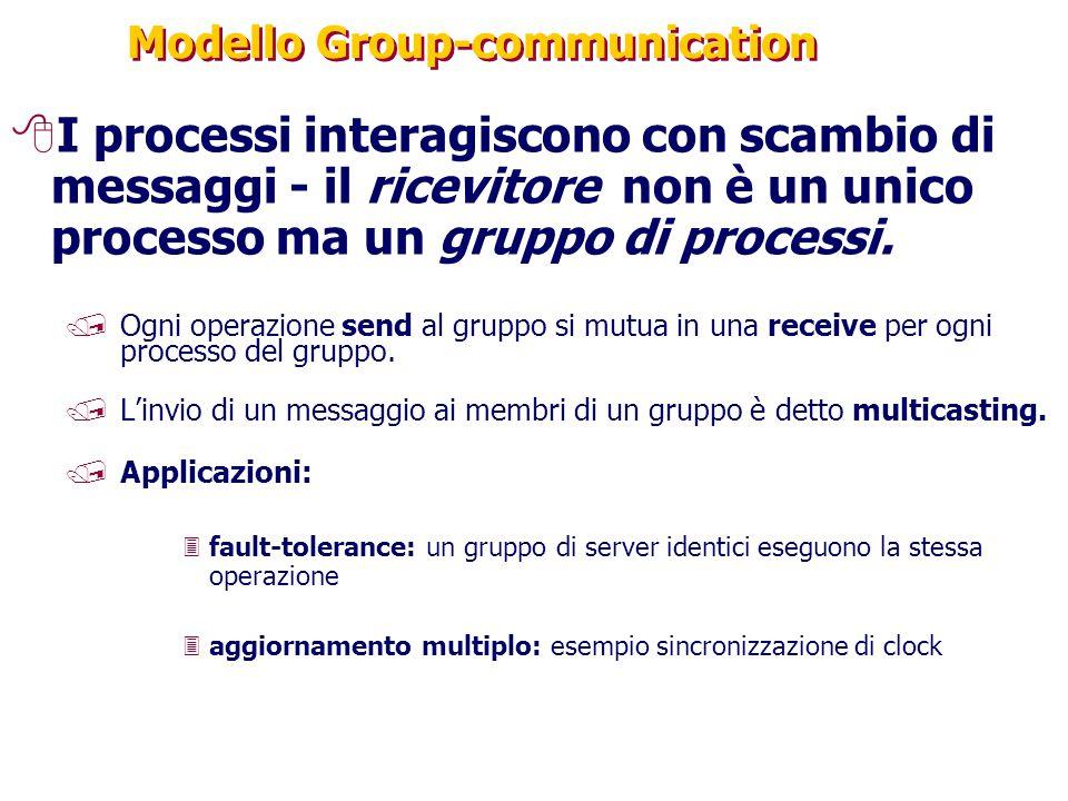 Modello Group-communication 8I processi interagiscono con scambio di messaggi - il ricevitore non è un unico processo ma un gruppo di processi. /Ogni