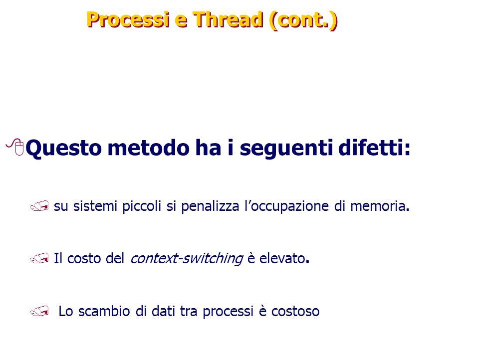 Processi e Thread (cont.) 8Questo metodo ha i seguenti difetti: /su sistemi piccoli si penalizza l'occupazione di memoria.