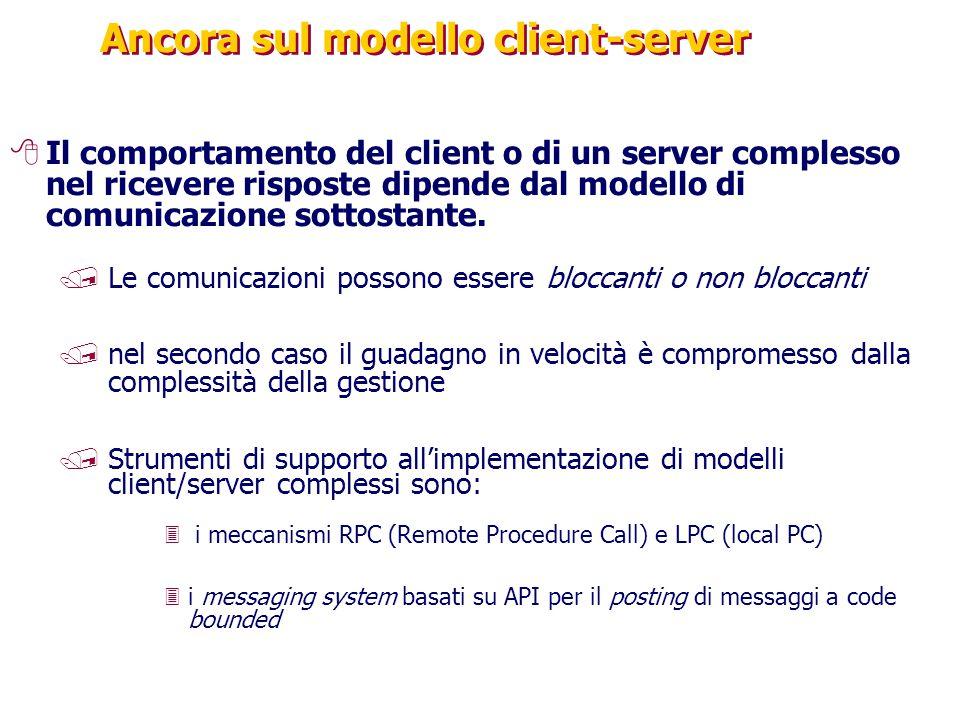 Ancora sul modello client-server 8Il comportamento del client o di un server complesso nel ricevere risposte dipende dal modello di comunicazione sott