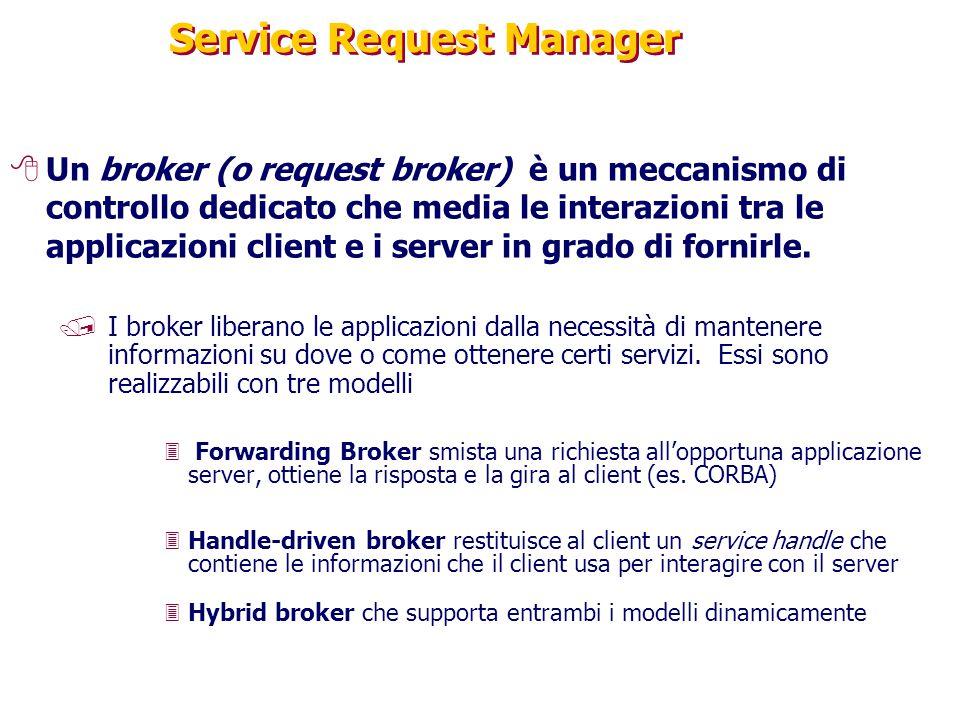 Service Request Manager 8Un broker (o request broker) è un meccanismo di controllo dedicato che media le interazioni tra le applicazioni client e i se