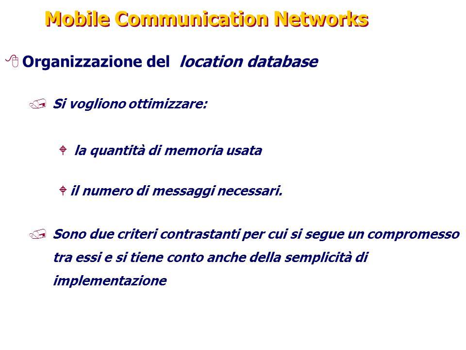 Mobile Communication Networks 8Organizzazione del location database /Si vogliono ottimizzare: W la quantità di memoria usata Wil numero di messaggi ne