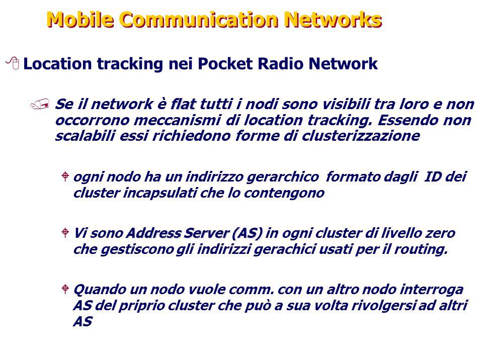 Mobile Communication Networks 8Location tracking nei Pocket Radio Network flat /Se il network è flat tutti i nodi sono visibili tra loro e non occorrono meccanismi di location tracking.