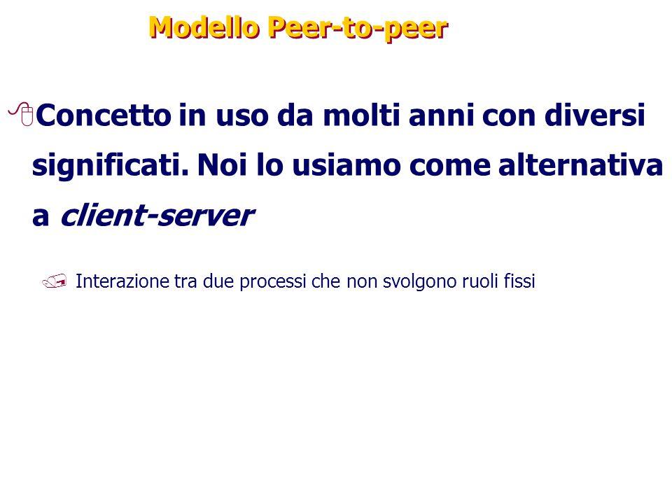 Modello Peer-to-peer 8Concetto in uso da molti anni con diversi significati. Noi lo usiamo come alternativa a client-server /Interazione tra due proce