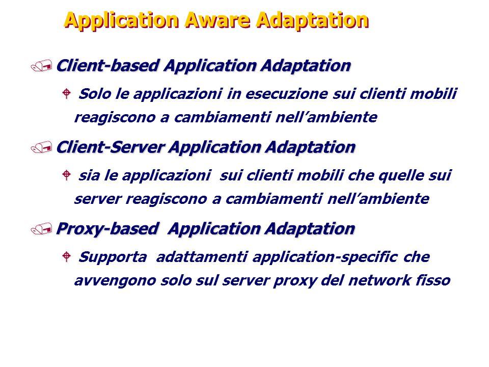 Application Aware Adaptation /Client-based Application Adaptation W W Solo le applicazioni in esecuzione sui clienti mobili reagiscono a cambiamenti n