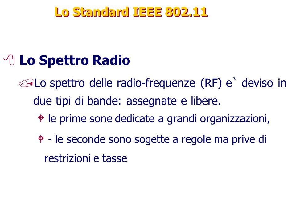 Lo Standard IEEE 802.11 8 Lo Spettro Radio /Lo spettro delle radio-frequenze (RF) e` deviso in due tipi di bande: assegnate e libere. W le prime sone