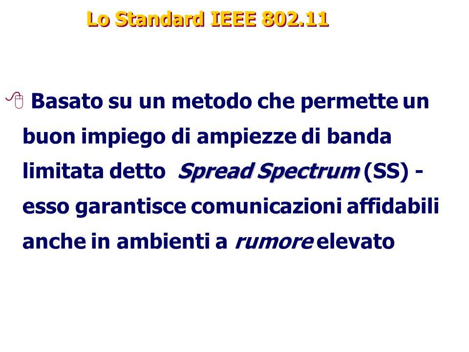 Lo Standard IEEE 802.11 Spread Spectrum 8 Basato su un metodo che permette un buon impiego di ampiezze di banda limitata detto Spread Spectrum (SS) -