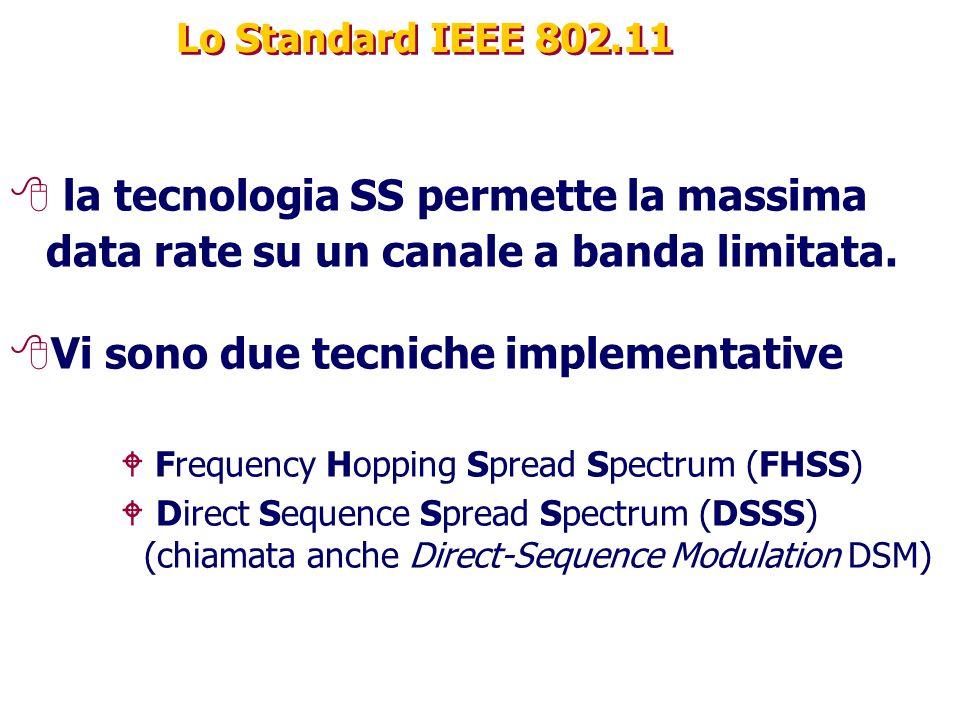 Lo Standard IEEE 802.11 8 la tecnologia SS permette la massima data rate su un canale a banda limitata. 8Vi sono due tecniche implementative W Frequen