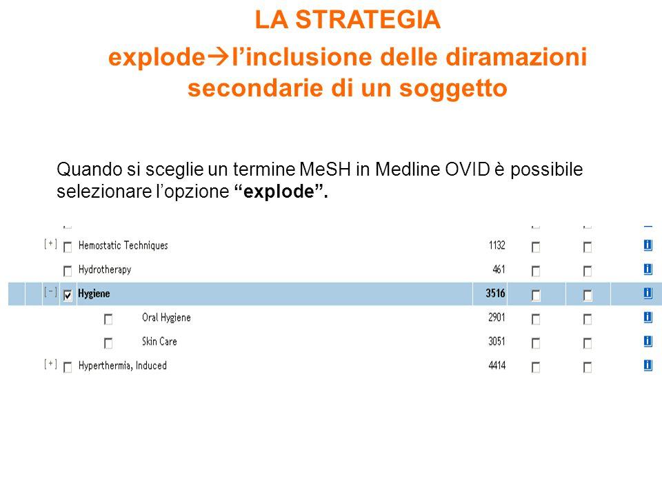 Quando si sceglie un termine MeSH in Medline OVID è possibile selezionare l'opzione explode .