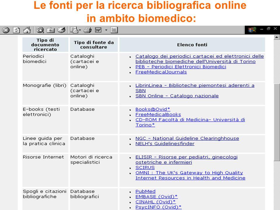 Le fonti per la ricerca bibliografica online in ambito biomedico: