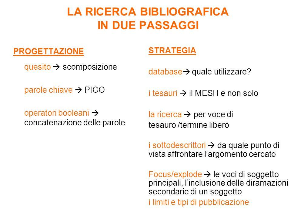 Struttura del record o citazione bibliografica (che deriva dallo spoglio di articoli di riviste prese in considerazione dal database) campi Cosa sono i database bibliografici?