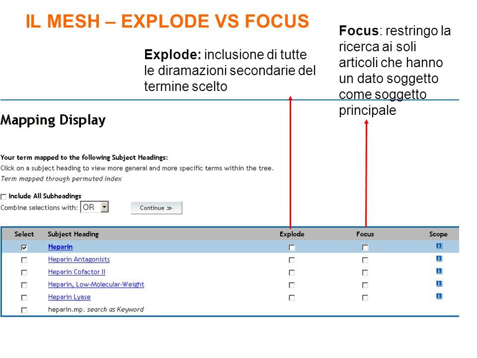 Explode: inclusione di tutte le diramazioni secondarie del termine scelto Focus: restringo la ricerca ai soli articoli che hanno un dato soggetto come soggetto principale IL MESH – EXPLODE VS FOCUS