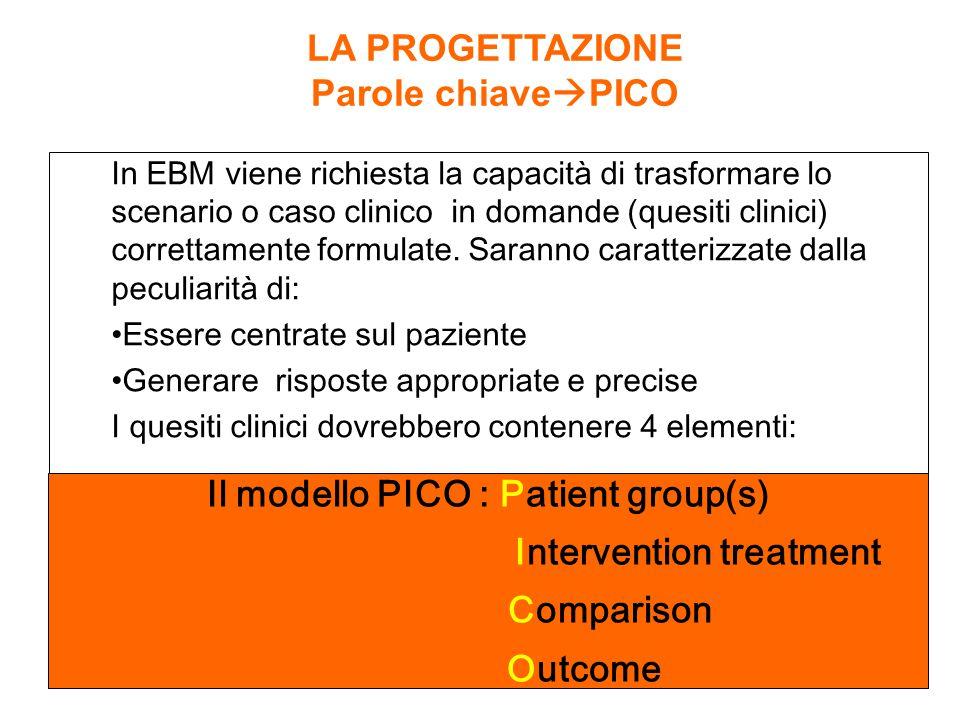 Il modello PICO : Patient group(s) Intervention treatment Comparison Outcome In EBM viene richiesta la capacità di trasformare lo scenario o caso clinico in domande (quesiti clinici) correttamente formulate.