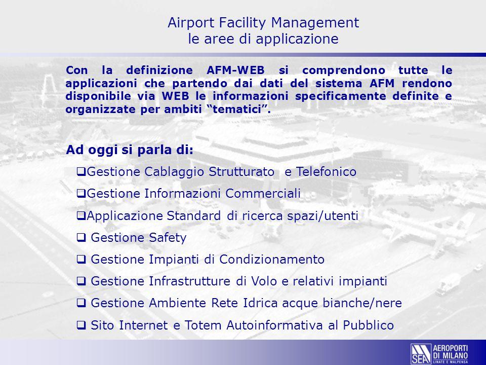Airport Facility Management le aree di applicazione Con la definizione AFM-WEB si comprendono tutte le applicazioni che partendo dai dati del sistema AFM rendono disponibile via WEB le informazioni specificamente definite e organizzate per ambiti tematici .