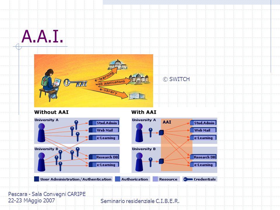 Pescara - Sala Convegni CARIPE 22-23 MAggio 2007 Seminario residenziale C.I.B.E.R. A.A.I. © SWITCH