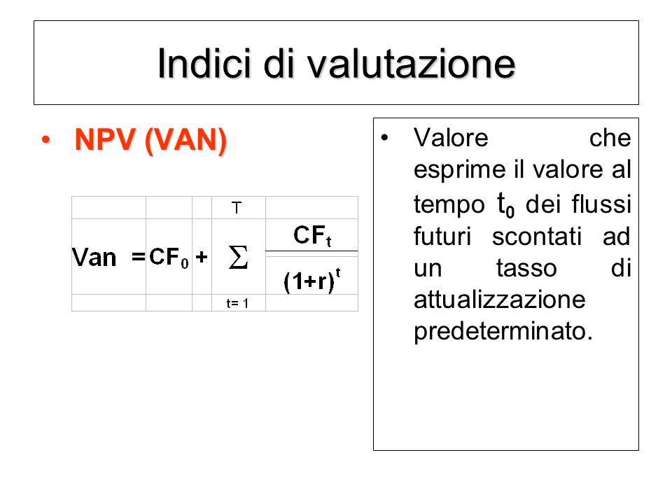 Indici di valutazione NPV (VAN)NPV (VAN) Valore che esprime il valore al tempo t 0 dei flussi futuri scontati ad un tasso di attualizzazione predeterminato.