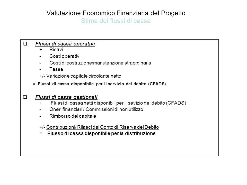 Flussi di cassa operativi +Ricavi -Costi operativi -Costi di costruzione/manutenzione straordinaria -Tasse +/- Variazione capitale circolante netto = Flussi di cassa disponibile per il servizio del debito (CFADS)  Flussi di cassa gestionali + Flussi di cassa netti disponibili per il sevizio del debito (CFADS) -Oneri finanziari / Commissioni di non utilizzo -Rimborso del capitale +/- Contribuzioni/ Rilasci dal Conto di Riserva del Debito = Flusso di cassa disponibile per la distribuzione Valutazione Economico Finanziaria del Progetto Stima dei flussi di cassa