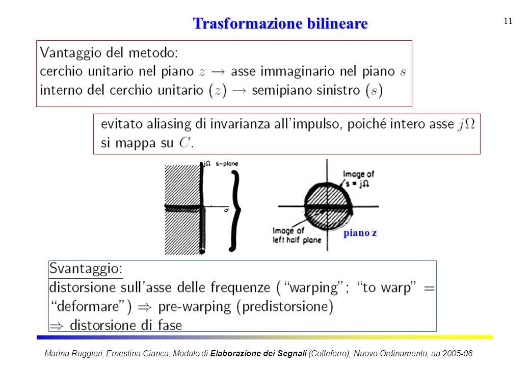 Marina Ruggieri, Ernestina Cianca, Modulo di Elaborazione dei Segnali (Colleferro), Nuovo Ordinamento, aa 2005-06 11 Trasformazione bilineare piano z