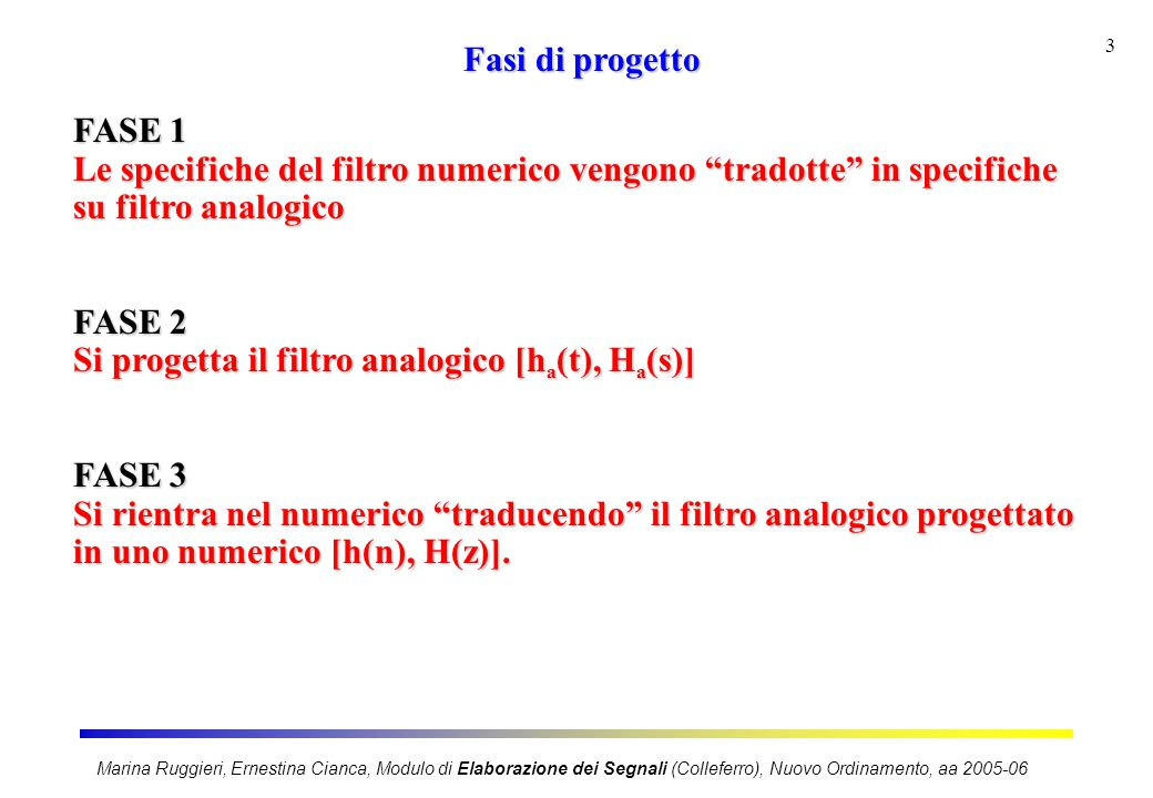 Marina Ruggieri, Ernestina Cianca, Modulo di Elaborazione dei Segnali (Colleferro), Nuovo Ordinamento, aa 2005-06 4 Un metodo di Fase 3: INVARIANZA ALL'IMPULSO La risposta h(n) del filtro numerico e' ottenuta da quella analogica progettata come: pertanto, progettato il filtro analogico: