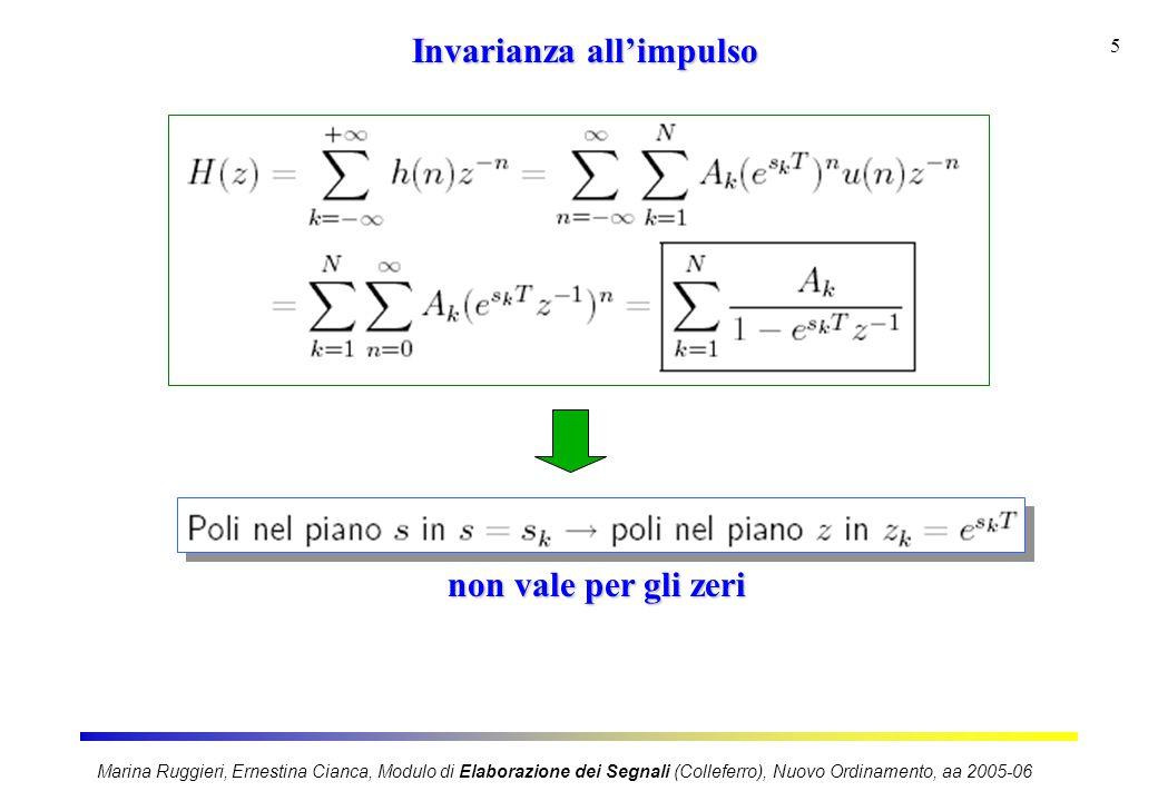 Marina Ruggieri, Ernestina Cianca, Modulo di Elaborazione dei Segnali (Colleferro), Nuovo Ordinamento, aa 2005-06 5 Invarianza all'impulso non vale per gli zeri
