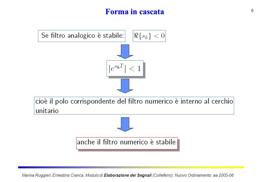 Marina Ruggieri, Ernestina Cianca, Modulo di Elaborazione dei Segnali (Colleferro), Nuovo Ordinamento, aa 2005-06 6 Forma in cascata