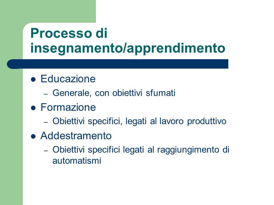 Processo di insegnamento/apprendimento Educazione – Generale, con obiettivi sfumati Formazione – Obiettivi specifici, legati al lavoro produttivo Addestramento – Obiettivi specifici legati al raggiungimento di automatismi