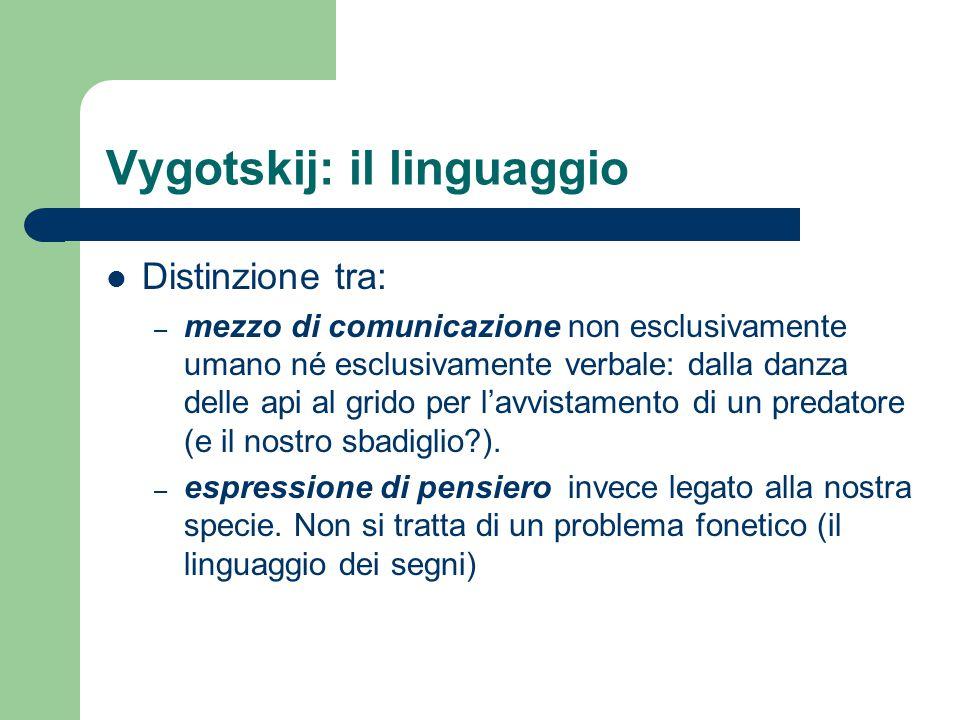 Vygotskij: il linguaggio Distinzione tra: – mezzo di comunicazione non esclusivamente umano né esclusivamente verbale: dalla danza delle api al grido per l'avvistamento di un predatore (e il nostro sbadiglio?).