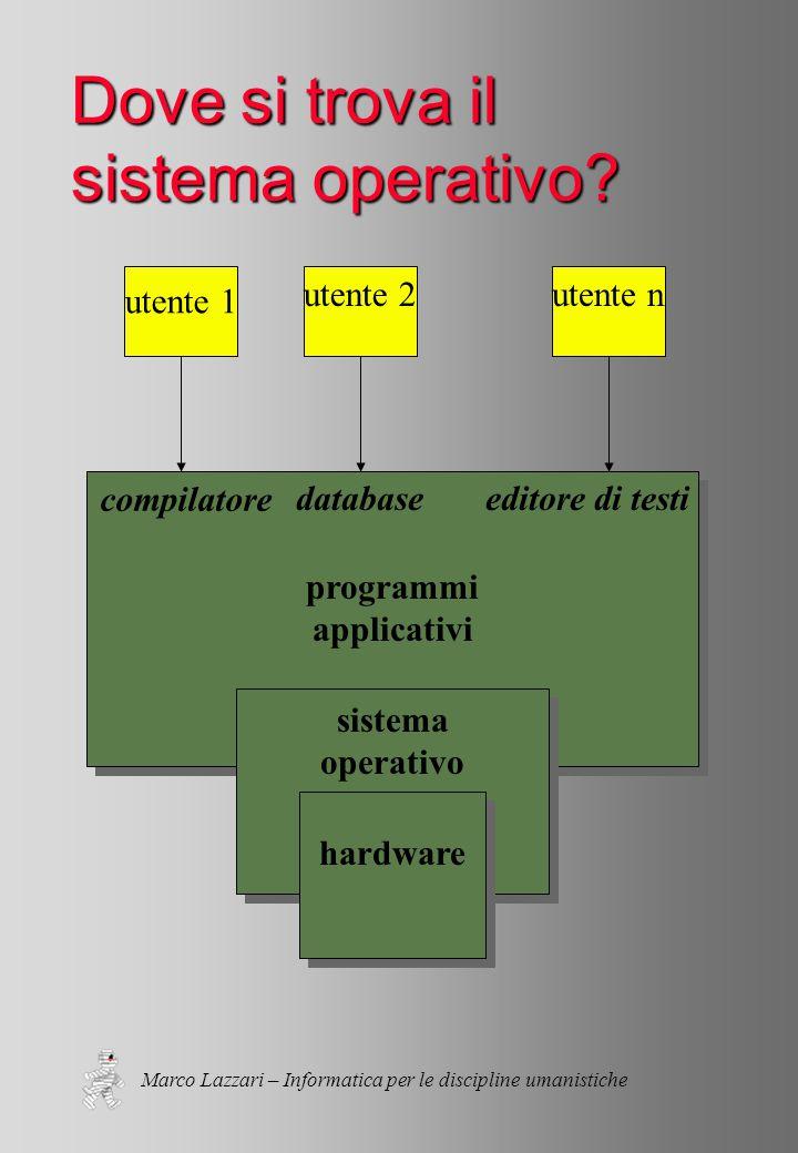 Marco Lazzari – Informatica per le discipline umanistiche Dove si trova il sistema operativo.