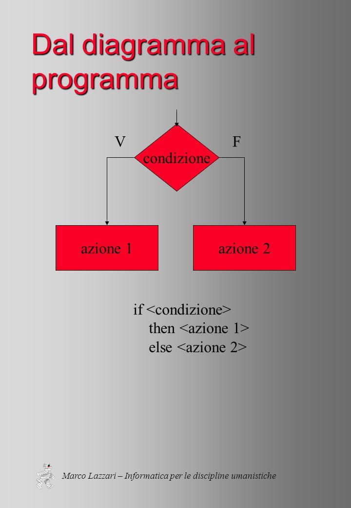 Marco Lazzari – Informatica per le discipline umanistiche Dal diagramma al programma if then else azione 1azione 2 condizione VF