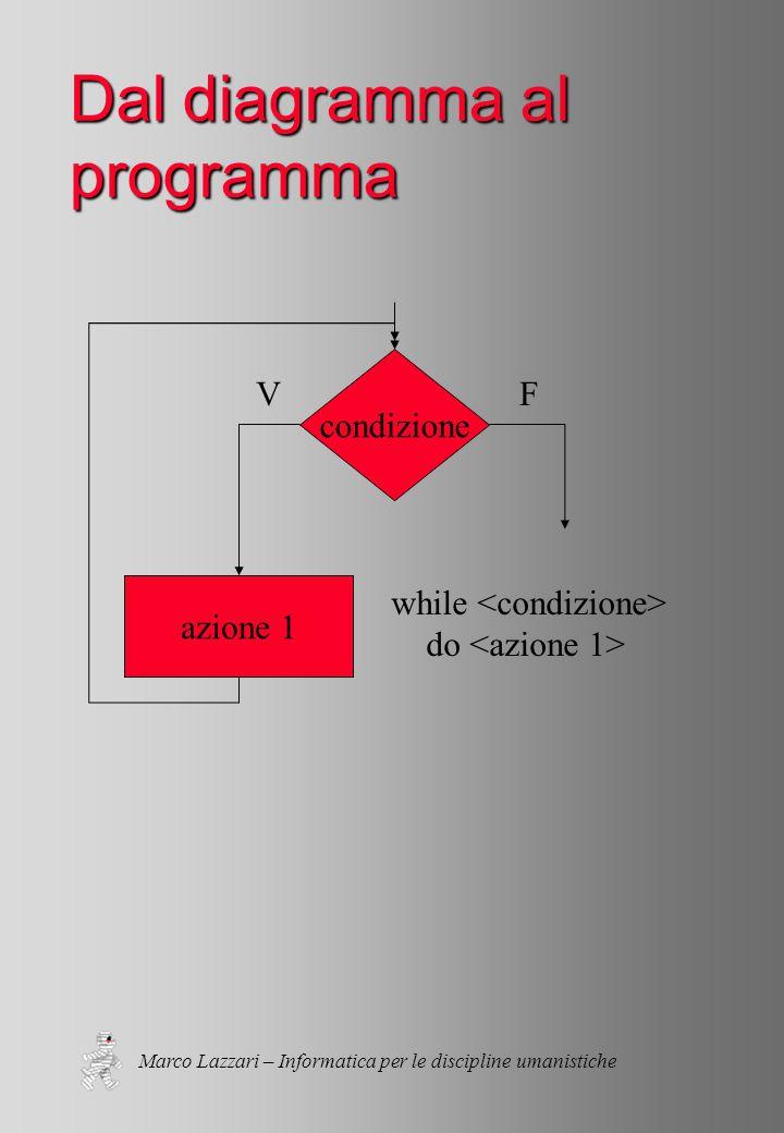 Marco Lazzari – Informatica per le discipline umanistiche Dal diagramma al programma while do azione 1 condizione VF