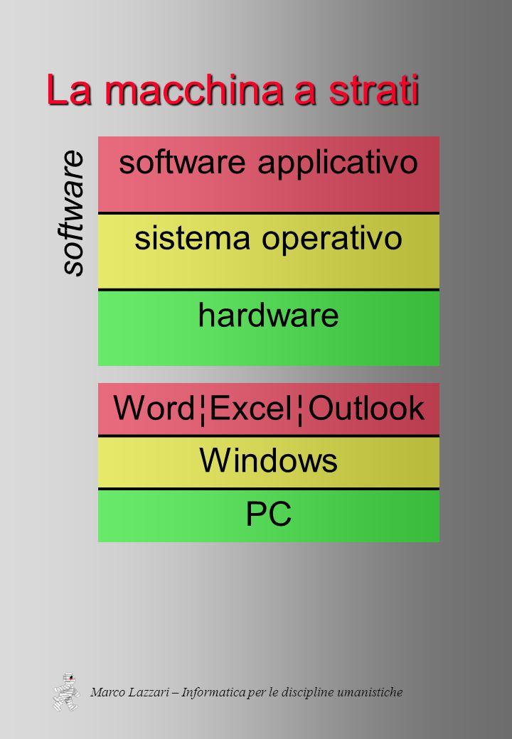 Marco Lazzari – Informatica per le discipline umanistiche Le porte l porte dedicate per schermo, mouse e tastiera l porte SCSI: connessione di molti dispositivi in cascata; dispositivi costosi