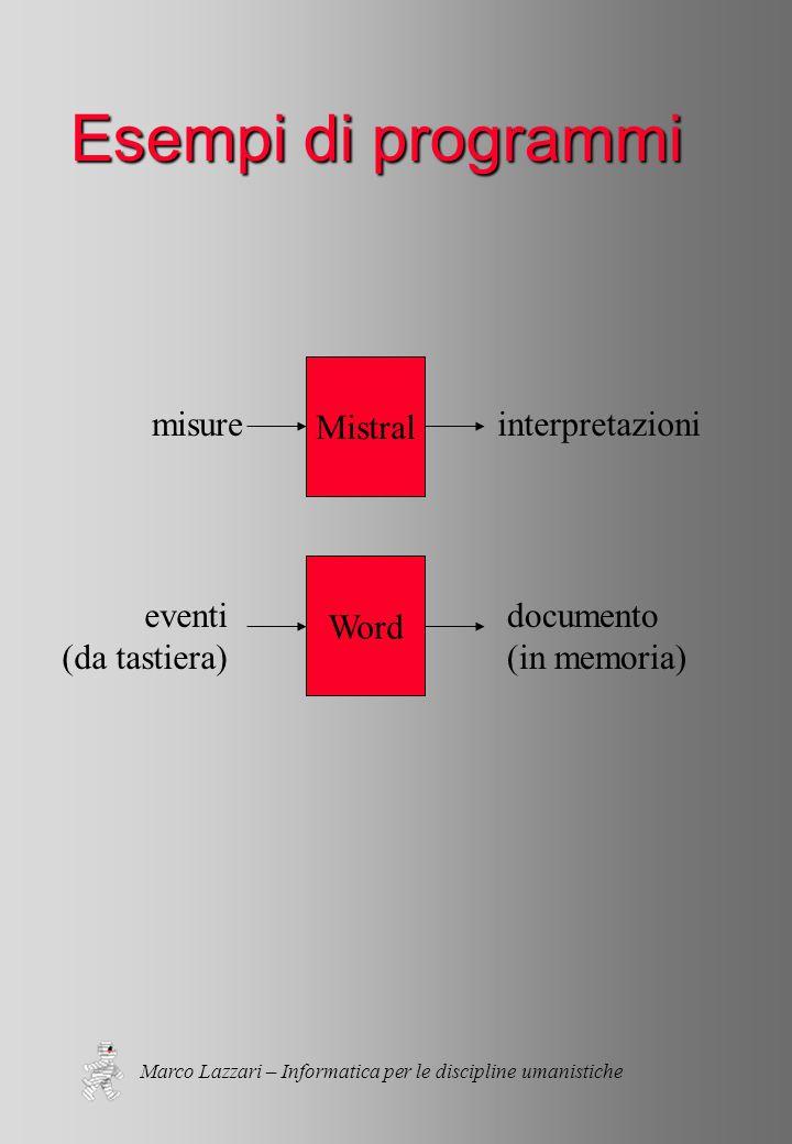 Marco Lazzari – Informatica per le discipline umanistiche Esempi di programmi Mistral misureinterpretazioni Word eventi (da tastiera) documento (in memoria)