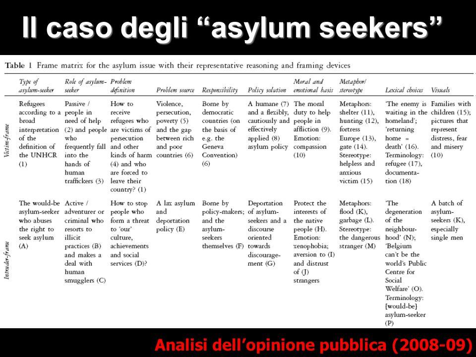 "Il caso degli ""asylum seekers"""