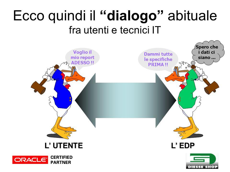 Ecco quindi il dialogo abituale fra utenti e tecnici IT L' UTENTE L' EDP Dammi tutte le specifiche PRIMA !.