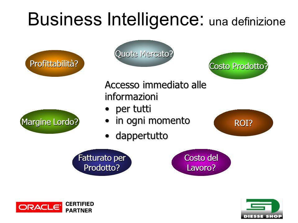Business Intelligence: una definizione Accesso immediato alle informazioni per tutti per tutti in ogni momento in ogni momento dappertutto dappertutto Profittabilità.
