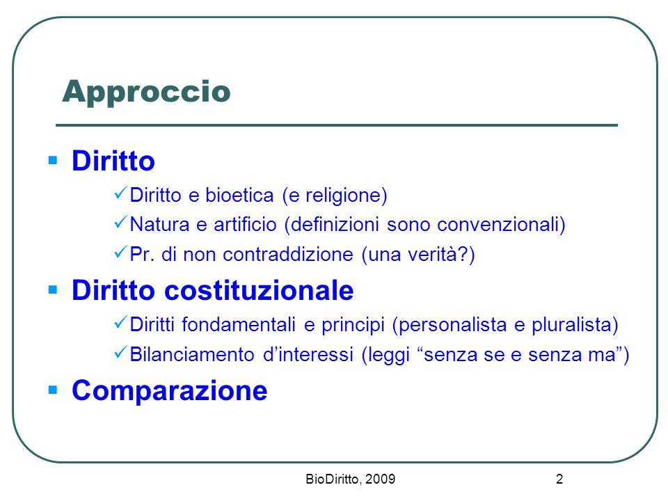 BioDiritto, 2009 2 Approccio  Diritto Diritto e bioetica (e religione) Natura e artificio (definizioni sono convenzionali) Pr.