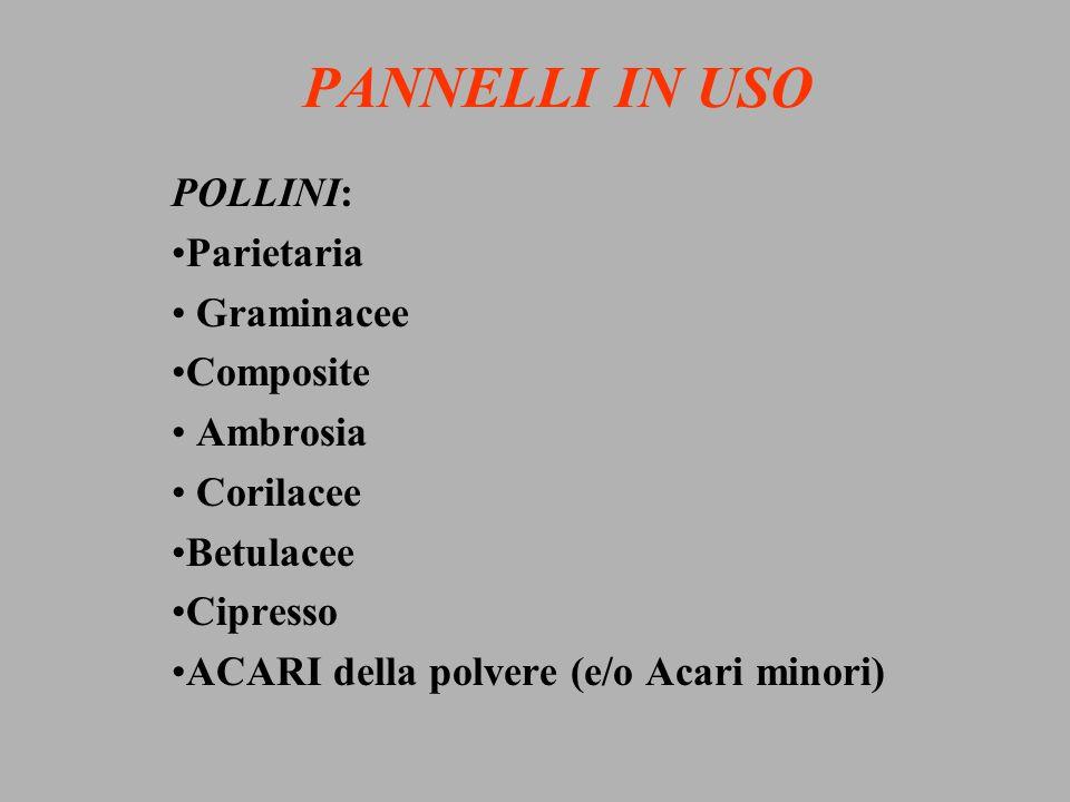 PANNELLI IN USO POLLINI: Parietaria Graminacee Composite Ambrosia Corilacee Betulacee Cipresso ACARI della polvere (e/o Acari minori)